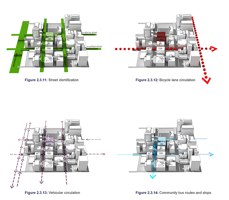Good Site Map Examples: Physio-40 / Health And Architecture « Nicholas Respecki